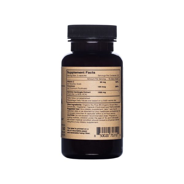 Photo of panel for Facts, ingredients and uses for Garcinia Cambogia Extract Capsules